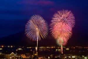 2008年(第8回)花火と桜島 - かごしま錦江湾サマーナイト大花火大会