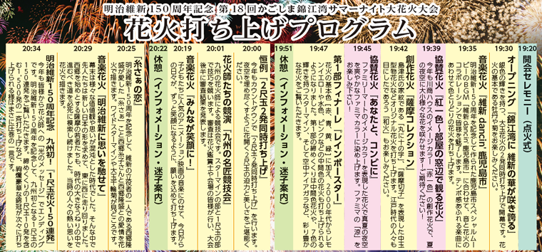 花火打ち上げプログラム - かごしま錦江湾サマーナイト大花火大会